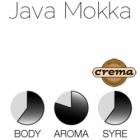 KAFFE - Java mokka